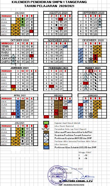 Info Terkini | SMPN 1 TANGERANG